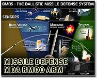 Pentagon awards $67.8M contract for Ballistic Missile Defense System