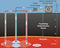 Japan to Increase Geothermal Power Funding to Substitute Nuclear Energy