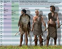 Ancient hominid disease defenses contribute to adaptation of modern humans