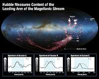 Hubble solves cosmic 'whodunit' with interstellar forensics
