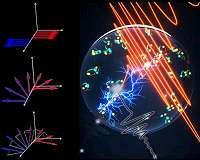 Scientists use light to accelerate supercurrents, access forbidden light, quantum world - Space Daily