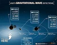 Feature: Every second counts to trace a gravitational wave