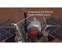 InSight is the Newest Mars weather service