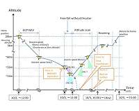Saft batteries power MASCOT on Asteroid Ryugu