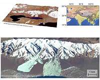 Mystery Solved for Mega-Avalanches in Tibet - and Perhaps on Mars