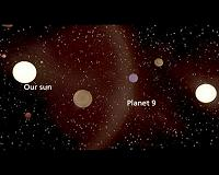 """Outer Solar System Orbits Not Likely Caused by """"Planet Nine"""""""