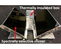 Radiative cooling and solar heating from one system, no electricity needed