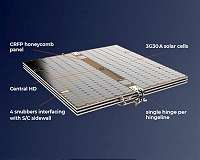 Sparkwing solar panels selected to power Aerospacelab's first Very High Resolution satellite