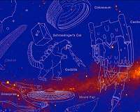 NASA's Fermi Mission Energizes the Sky With Gamma-ray Constellations