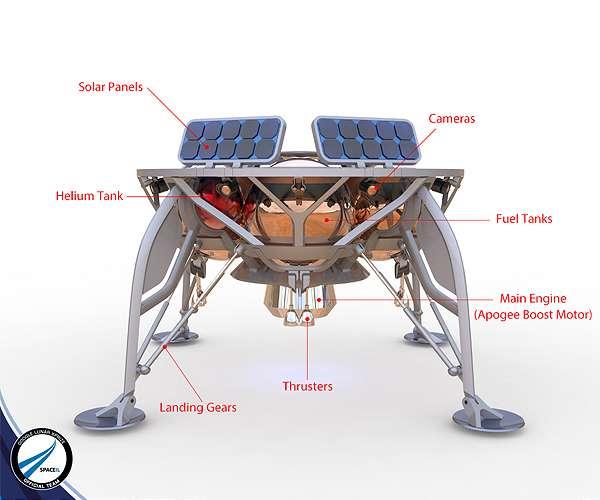 israel-lunar-mission-spaceil-spacecraft-schematic-hg.jpg