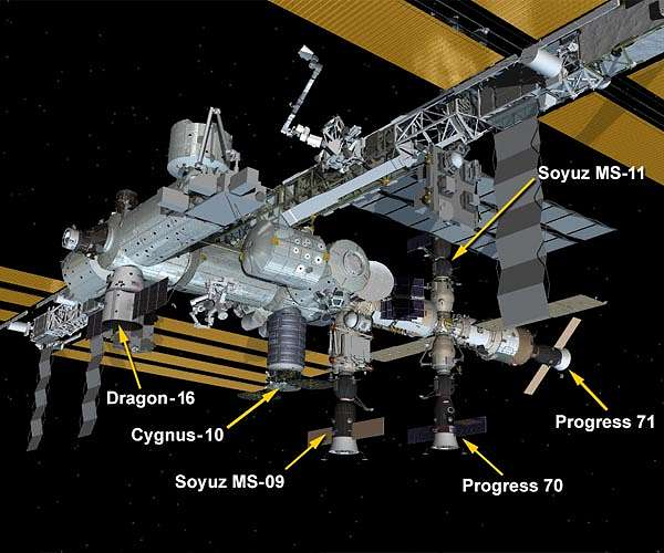 iss-fully-docked-soyuz-soyuz-progress-dragon-cygnus-beam-dec-2019-hg.jpg