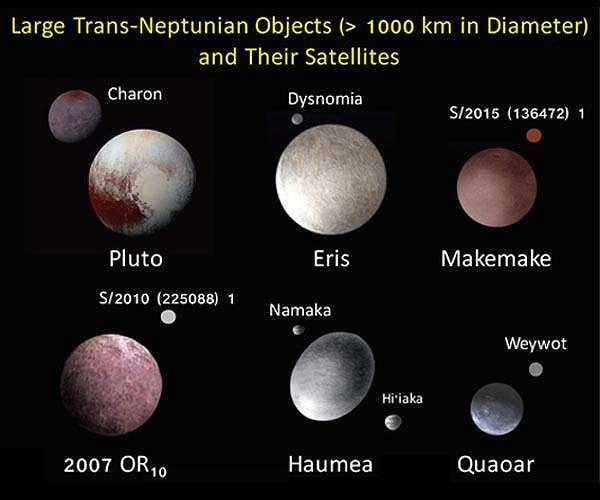kuiper-large-trans-neptunian-objects-and-satellites-hg.jpg