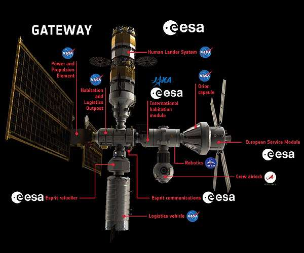 lunar-gateway-concept-hg.jpg