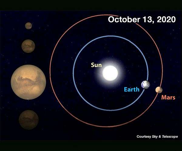 mars-biggest-brightest-2035-october-2020-hg.jpg