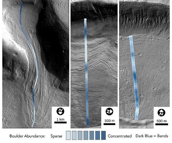 mars-debris-covered-glacier-deposits-multiple-punctuated-ice-accumulation-long-timescales-hg.jpg