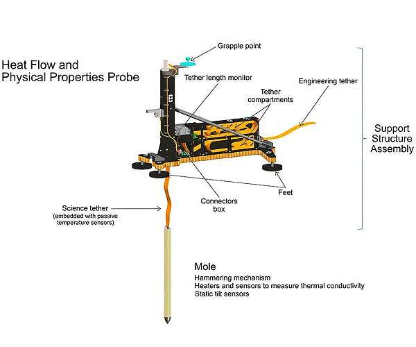 mars-insight-heat-probe-heat-and-physical-properties-package-hp3-hg.jpg