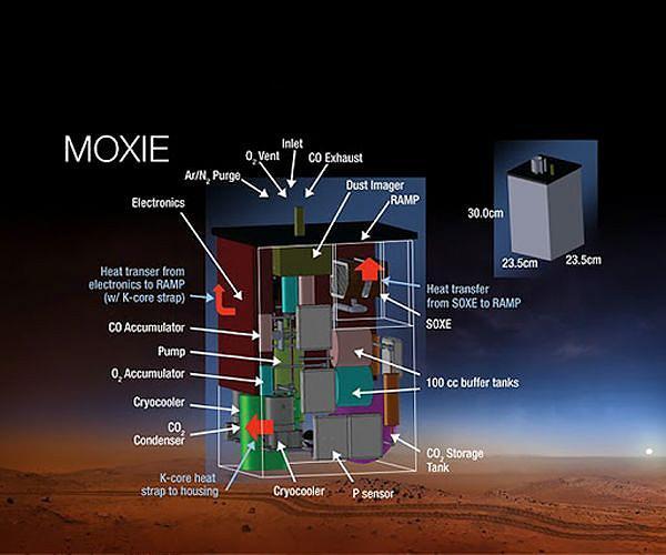 mars-oxygen-isru-experiment-moxie-hg.jpg