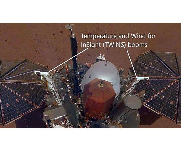mars-temperature-and-wind-for-insight-hg.jpg