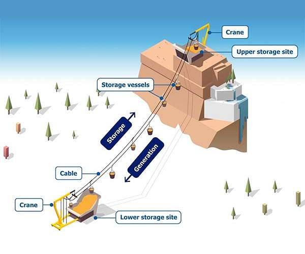 mountains-for-long-term-energy-storage-hg.jpg