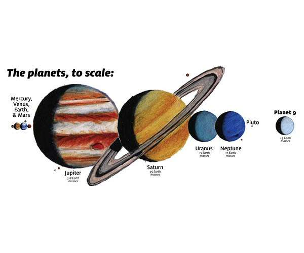 solar-system-to-scale-planet-nine-9-hg.jpg