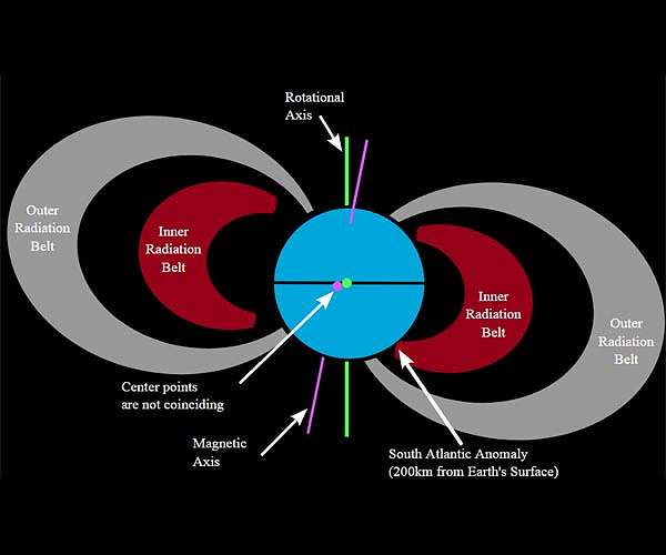 south-atlantic-anomaly-hg.jpg