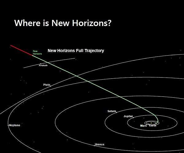 where-is-new-horizons-nov-2020-hg.jpg