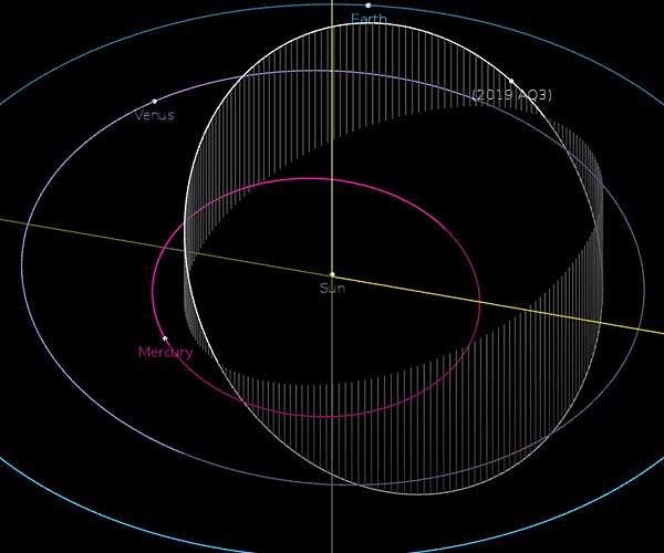 ztf-asteroid-2019-aq3-hg.jpg