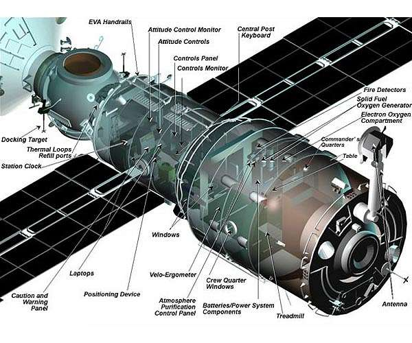zvezda-module-cutaway-marker-hg.jpg