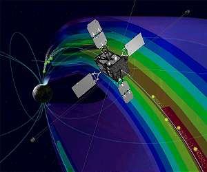 arase satellite aurora electrons data lg