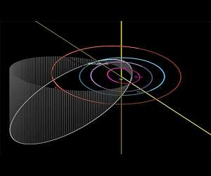 asteroid 2001 fo32 elongated inclined orbit lg