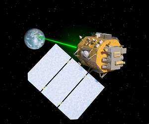 nasa missions laser increase data transmission from space lg