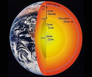 Xem lại cấu trúc lớp trong của Trái Đất