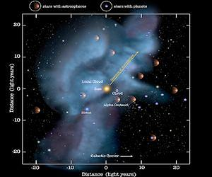 solar-system-moves-through-local-galactic-cloud-create-interstellar-wind-particles-lg.jpg