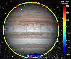 swri stratospheric winds measured jupiter lg